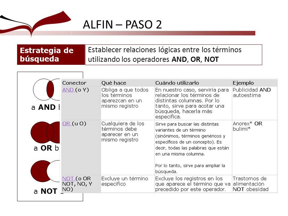 Establecer relaciones lógicas entre los términos utilizando los operadores AND, OR, NOT a OR b a AND b a NOT b ALFIN – PASO 2 Estrategia de búsqueda