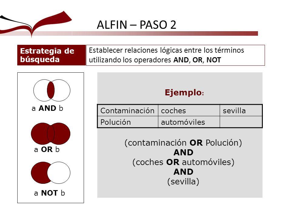 Establecer relaciones lógicas entre los términos utilizando los operadores AND, OR, NOT a OR b a AND b a NOT b ALFIN – PASO 2 Estrategia de búsqueda C