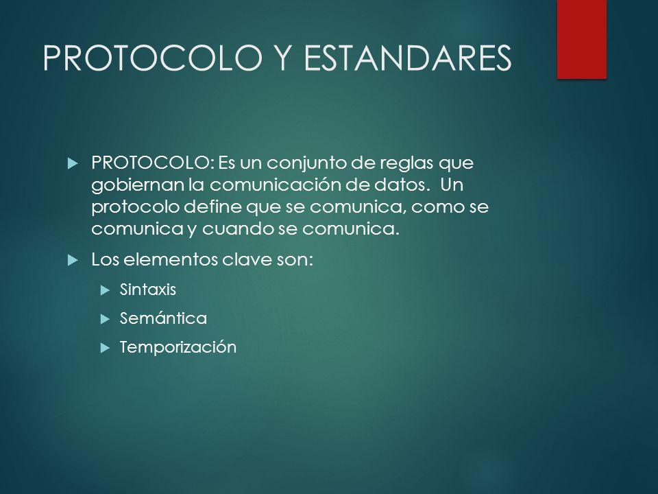 PROTOCOLO Y ESTANDARES PROTOCOLO: Es un conjunto de reglas que gobiernan la comunicación de datos. Un protocolo define que se comunica, como se comuni