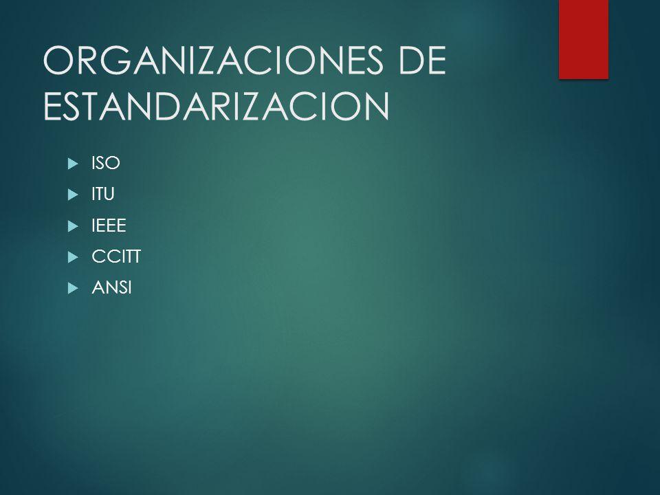 ORGANIZACIONES DE ESTANDARIZACION ISO ITU IEEE CCITT ANSI