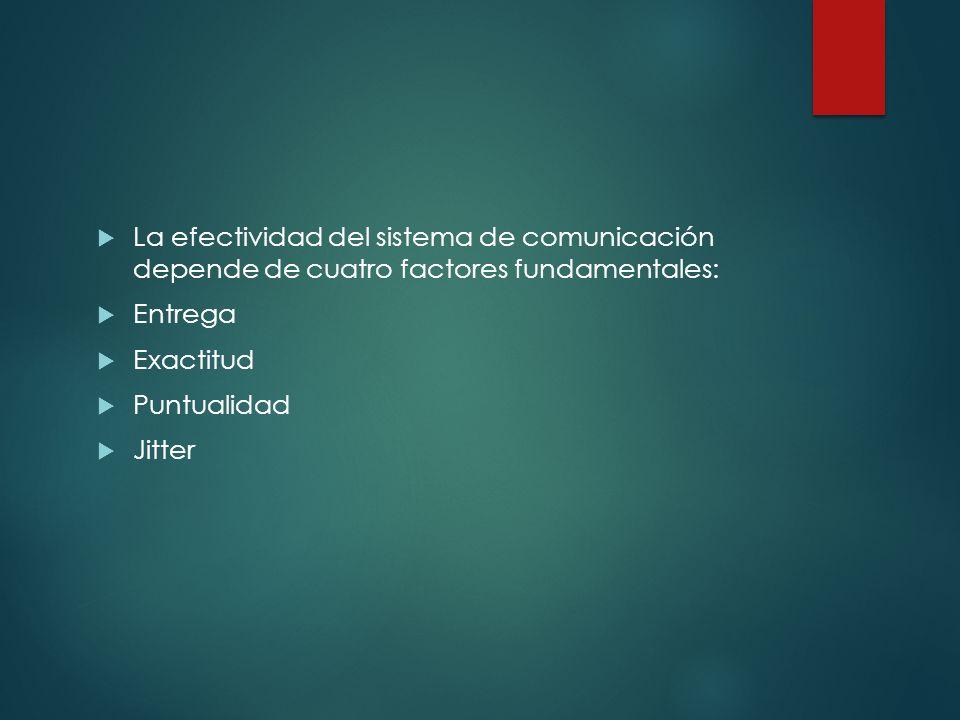 La efectividad del sistema de comunicación depende de cuatro factores fundamentales: Entrega Exactitud Puntualidad Jitter