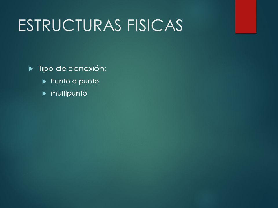 TOPOLOGIA FISICA Se refiere a la forma en que esta diseñada la red físicamente TOPOLOGIA MallaEstrellaAnilloBus