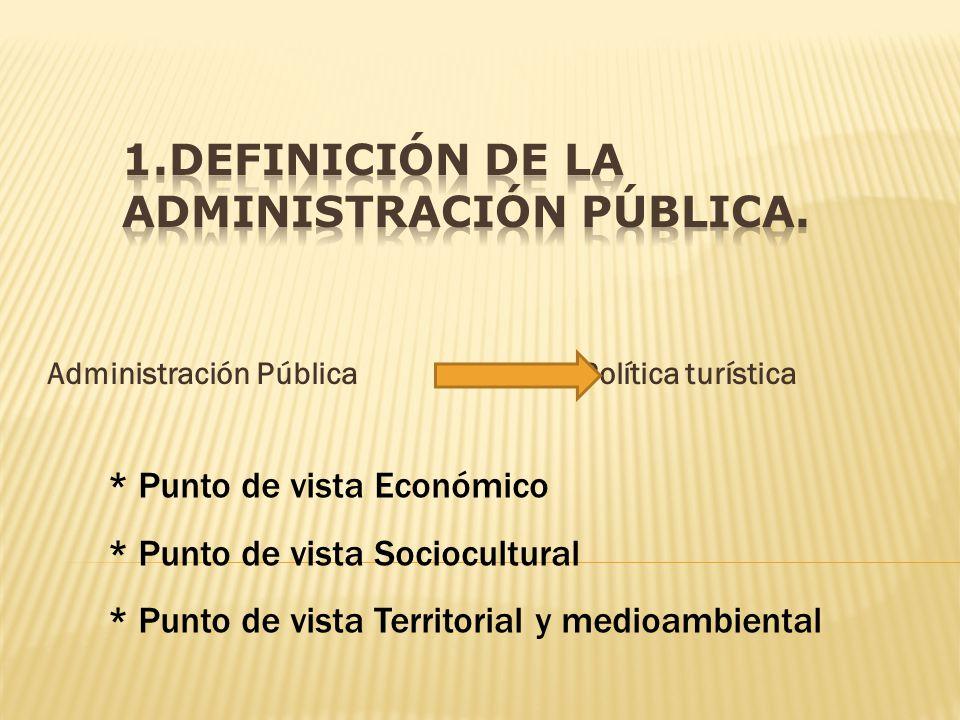 Administración Pública Política turística * Punto de vista Económico * Punto de vista Sociocultural * Punto de vista Territorial y medioambiental