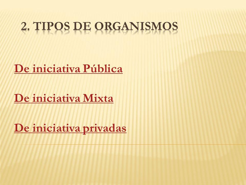 De iniciativa Pública De iniciativa Mixta De iniciativa privadas