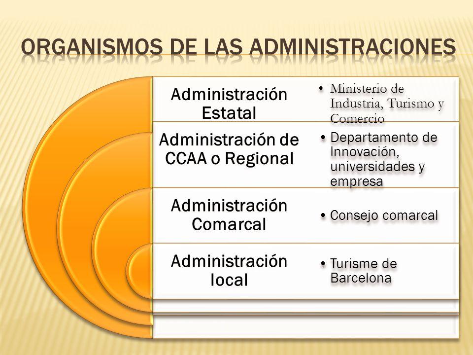 Administración Estatal Administración de CCAA o Regional Administración Comarcal Administración local Ministerio de Industria, Turismo y Comercio Depa