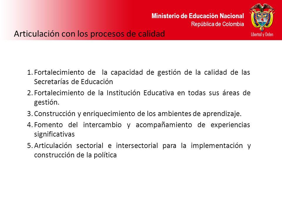 Ministerio de Educación Nacional República de Colombia Articulación con los procesos de calidad 1.Fortalecimiento de la capacidad de gestión de la cal