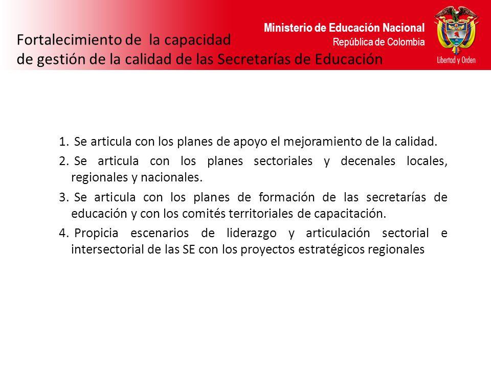 Ministerio de Educación Nacional República de Colombia Fortalecimiento de la capacidad de gestión de la calidad de las Secretarías de Educación 1. Se