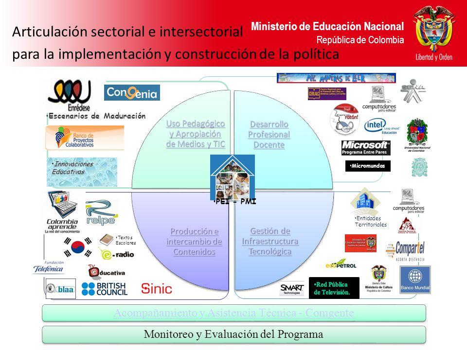 Ministerio de Educación Nacional República de Colombia Articulación sectorial e intersectorial para la implementación y construcción de la política In