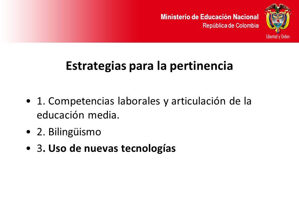 Ministerio de Educación Nacional República de Colombia Estrategias para la pertinencia 1. Competencias laborales y articulación de la educación media.