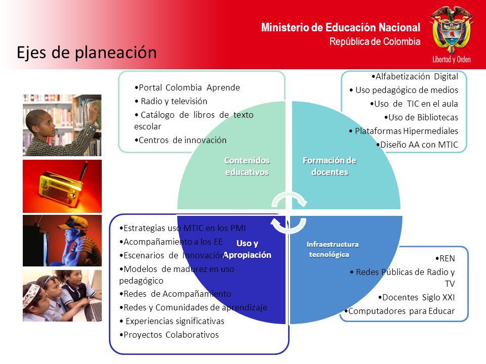 Ministerio de Educación Nacional República de Colombia Contenidos educativos Formación de docentes Infraestructura tecnológica Infraestructura tecnoló