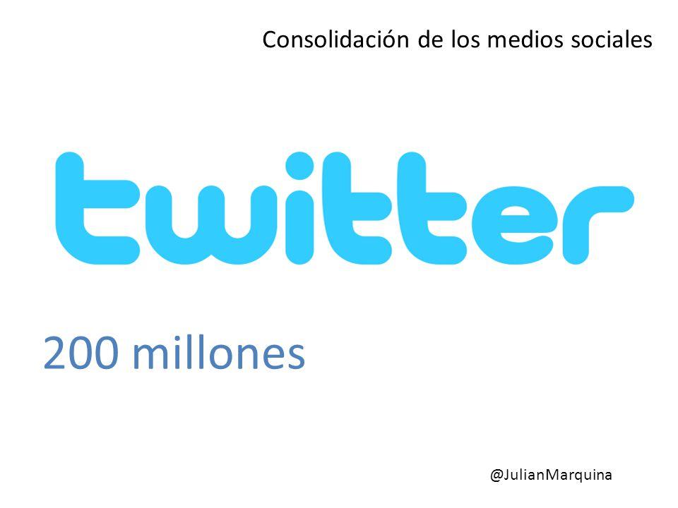 200 millones de usuarios activos Consolidación de los medios sociales @JulianMarquina