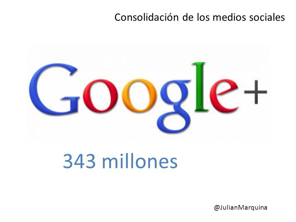 343 millones de usuarios activos Consolidación de los medios sociales @JulianMarquina