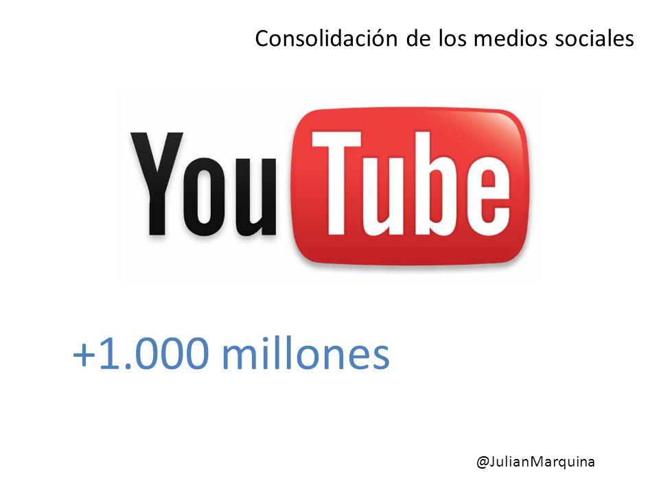Consolidación de los medios sociales +1.000 millones de usuarios únicos al mes @JulianMarquina