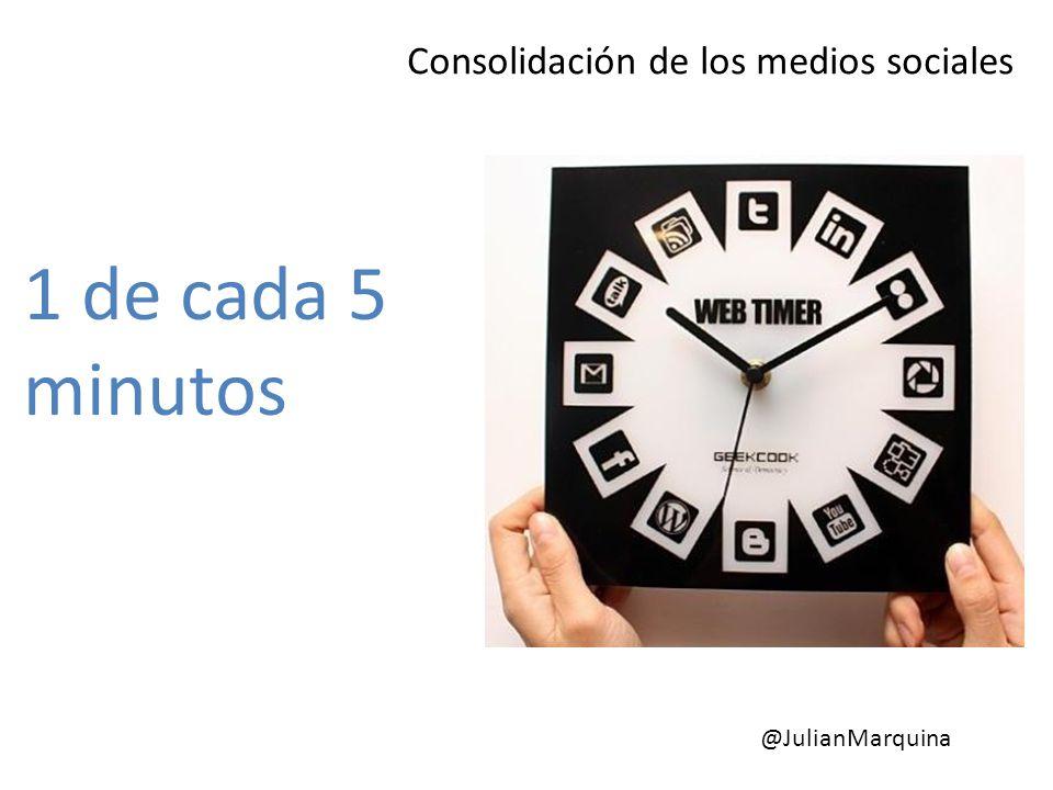 1 de cada 5 minutos en la Red se invierte en redes sociales Consolidación de los medios sociales @JulianMarquina