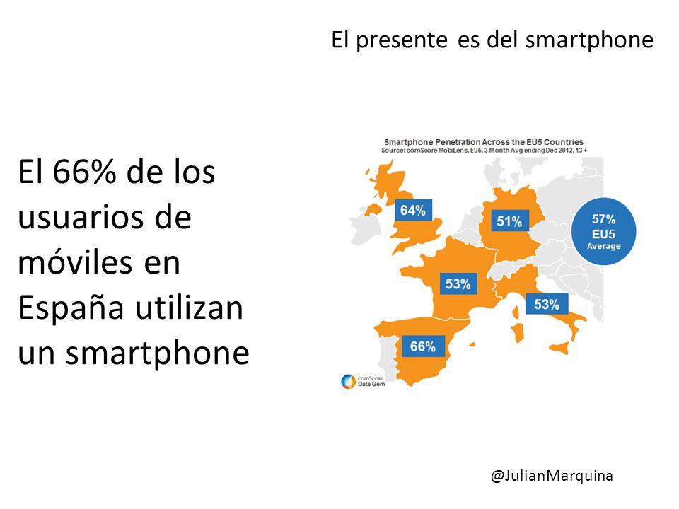 El 66% de los usuarios de móviles en España utilizan un smartphone El presente es del smartphone @JulianMarquina