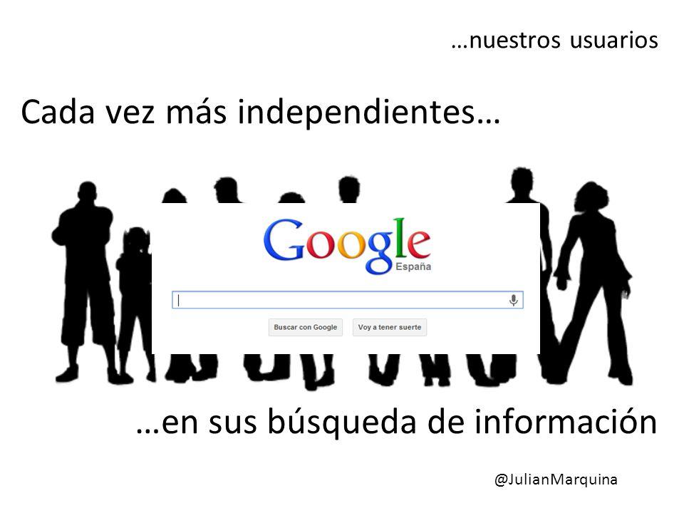 …nuestros usuarios Cada vez más independientes… …en sus búsqueda de información @JulianMarquina