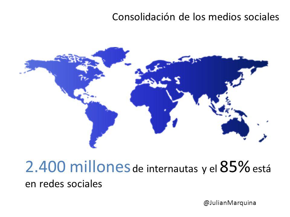 2.400 millones de internautas y el 85% está en redes sociales Consolidación de los medios sociales @JulianMarquina