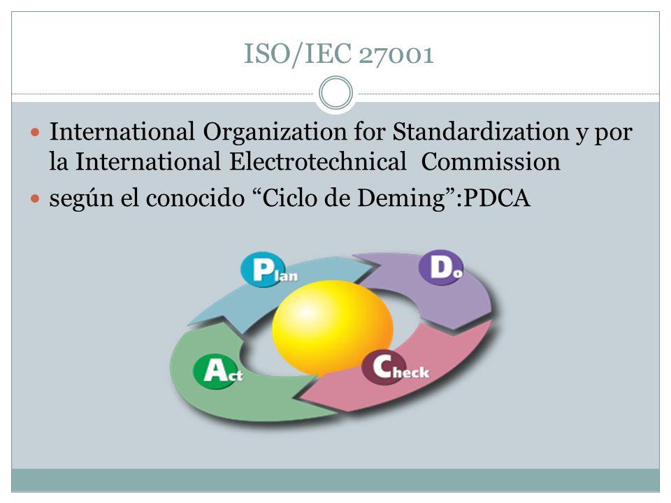 International Organization for Standardization y por la International Electrotechnical Commission según el conocido Ciclo de Deming:PDCA