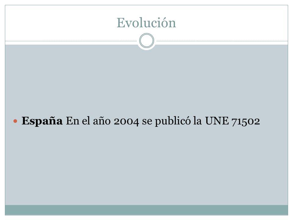 Evolución España En el año 2004 se publicó la UNE 71502