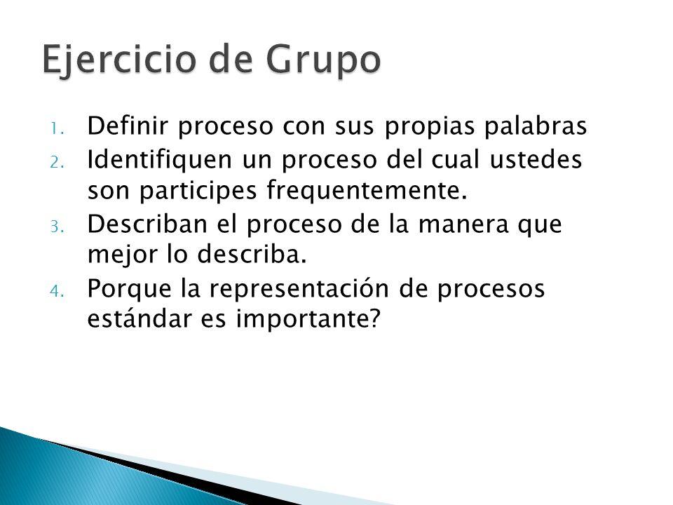 1. Definir proceso con sus propias palabras 2. Identifiquen un proceso del cual ustedes son participes frequentemente. 3. Describan el proceso de la m