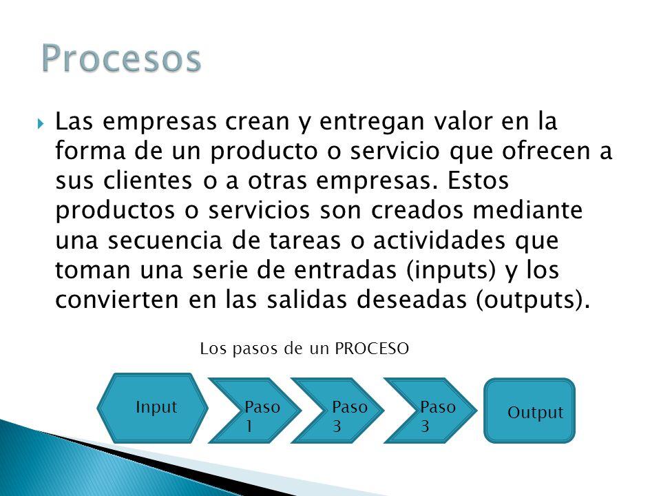 Las empresas crean y entregan valor en la forma de un producto o servicio que ofrecen a sus clientes o a otras empresas. Estos productos o servicios s