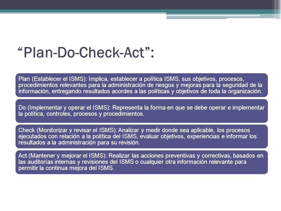 Plan-Do-Check-Act: Plan (Establecer el ISMS): Implica, establecer a política ISMS, sus objetivos, procesos, procedimientos relevantes para la administ
