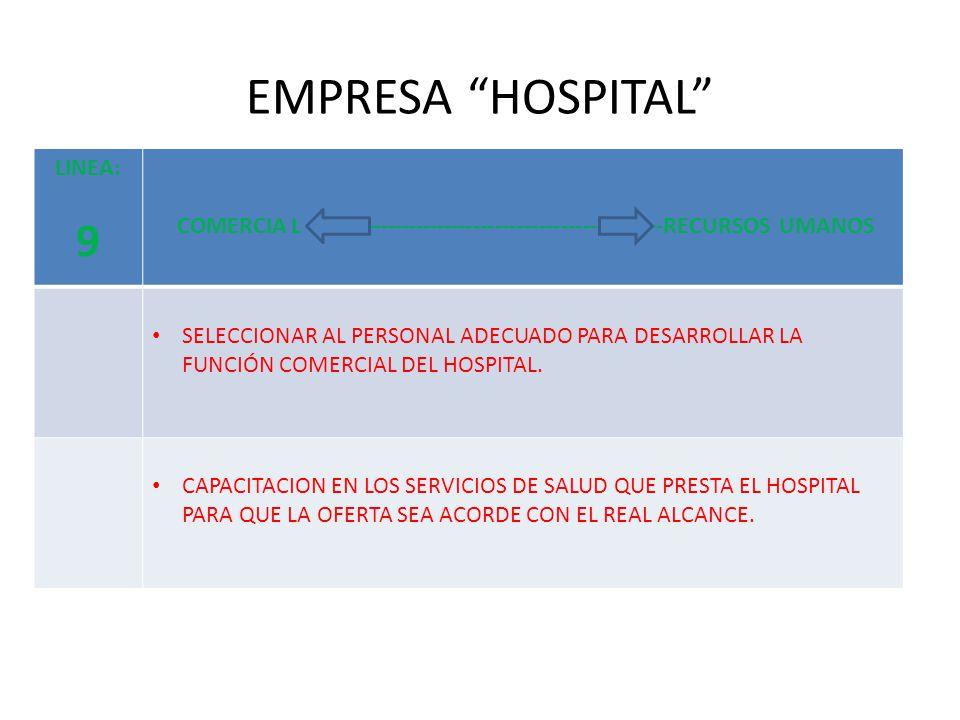 EMPRESA HOSPITAL LINEA: 9 COMERCIA L -----------------------------------------RECURSOS UMANOS SELECCIONAR AL PERSONAL ADECUADO PARA DESARROLLAR LA FUNCIÓN COMERCIAL DEL HOSPITAL.