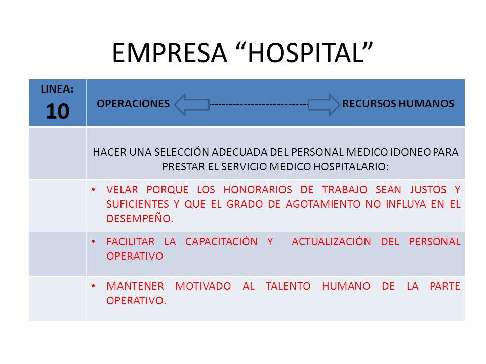 EMPRESA HOSPITAL LINEA: 10 OPERACIONES ------------------------------------- RECURSOS HUMANOS HACER UNA SELECCIÓN ADECUADA DEL PERSONAL MEDICO IDONEO PARA PRESTAR EL SERVICIO MEDICO HOSPITALARIO: VELAR PORQUE LOS HONORARIOS DE TRABAJO SEAN JUSTOS Y SUFICIENTES Y QUE EL GRADO DE AGOTAMIENTO NO INFLUYA EN EL DESEMPEÑO.