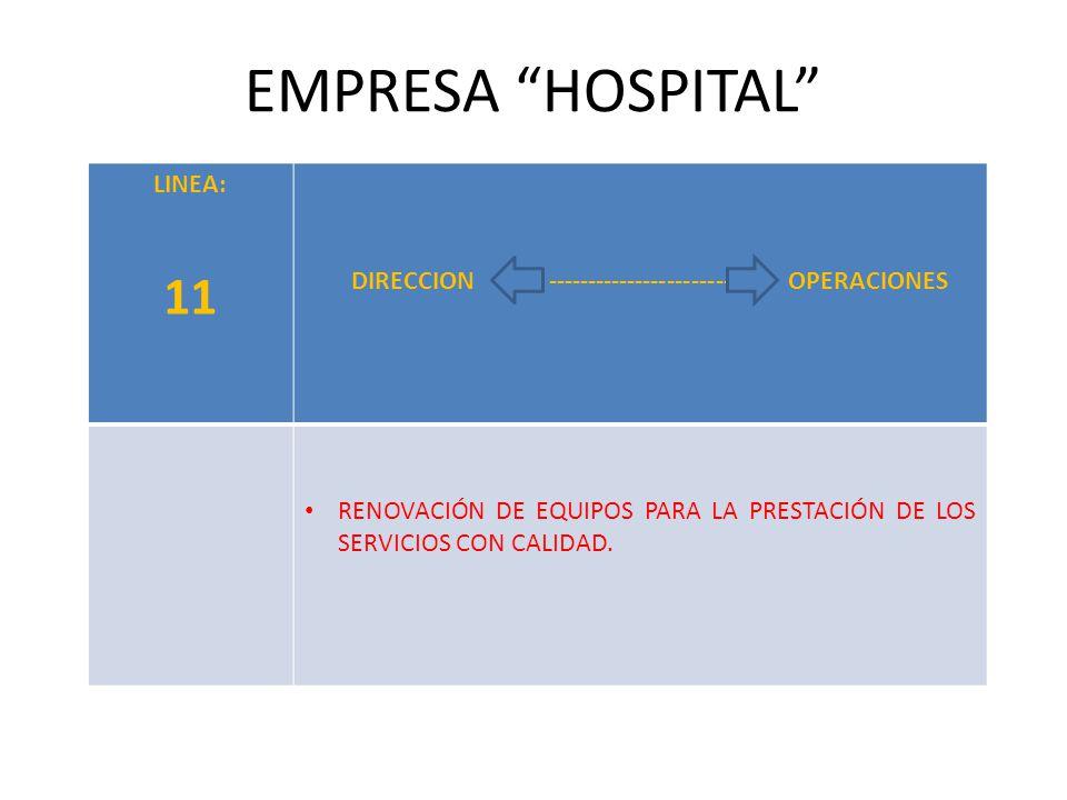 EMPRESA HOSPITAL LINEA: 11 DIRECCION - --------------------------- OPERACIONES RENOVACIÓN DE EQUIPOS PARA LA PRESTACIÓN DE LOS SERVICIOS CON CALIDAD.
