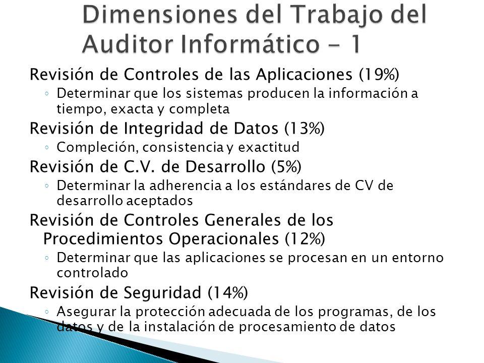 Revisión de Controles de las Aplicaciones (19%) Determinar que los sistemas producen la información a tiempo, exacta y completa Revisión de Integridad