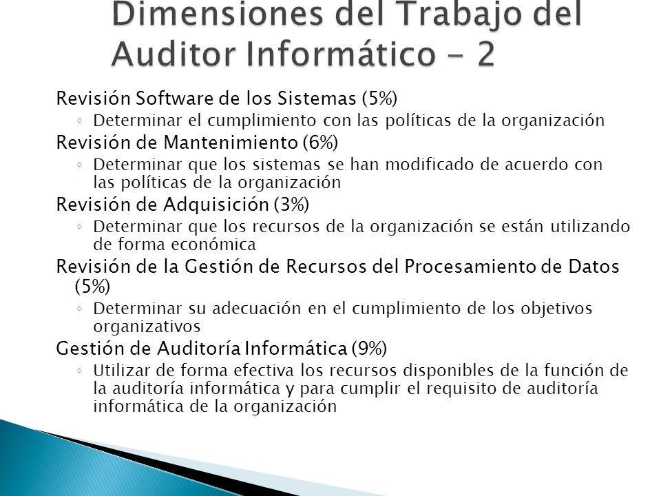Revisión Software de los Sistemas (5%) Determinar el cumplimiento con las políticas de la organización Revisión de Mantenimiento (6%) Determinar que l