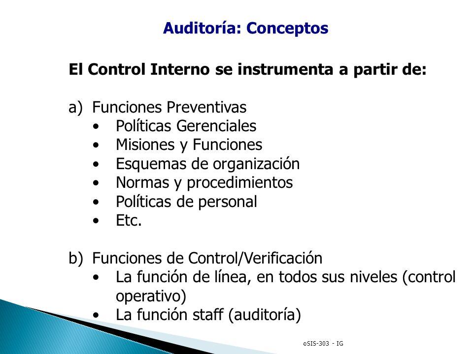 Auditoría: Conceptos El Control Interno se instrumenta a partir de: a)Funciones Preventivas Políticas Gerenciales Misiones y Funciones Esquemas de org