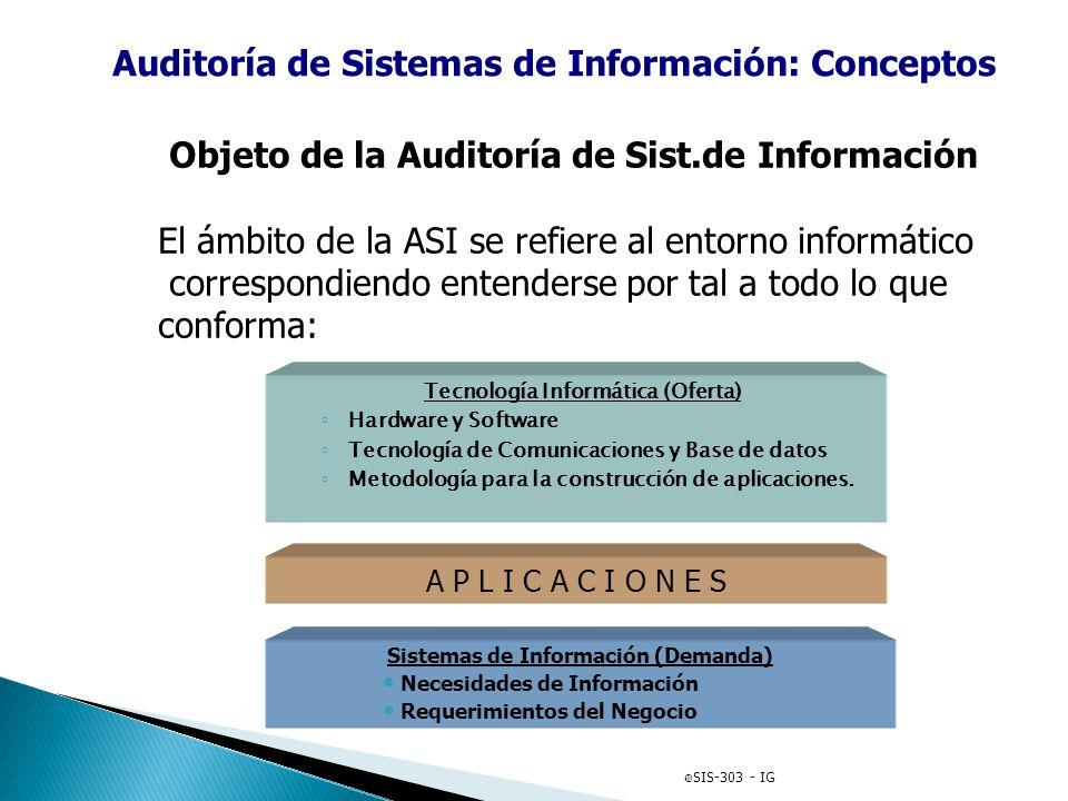 Auditoría de Sistemas de Información: Conceptos Objeto de la Auditoría de Sist.de Información El ámbito de la ASI se refiere al entorno informático co