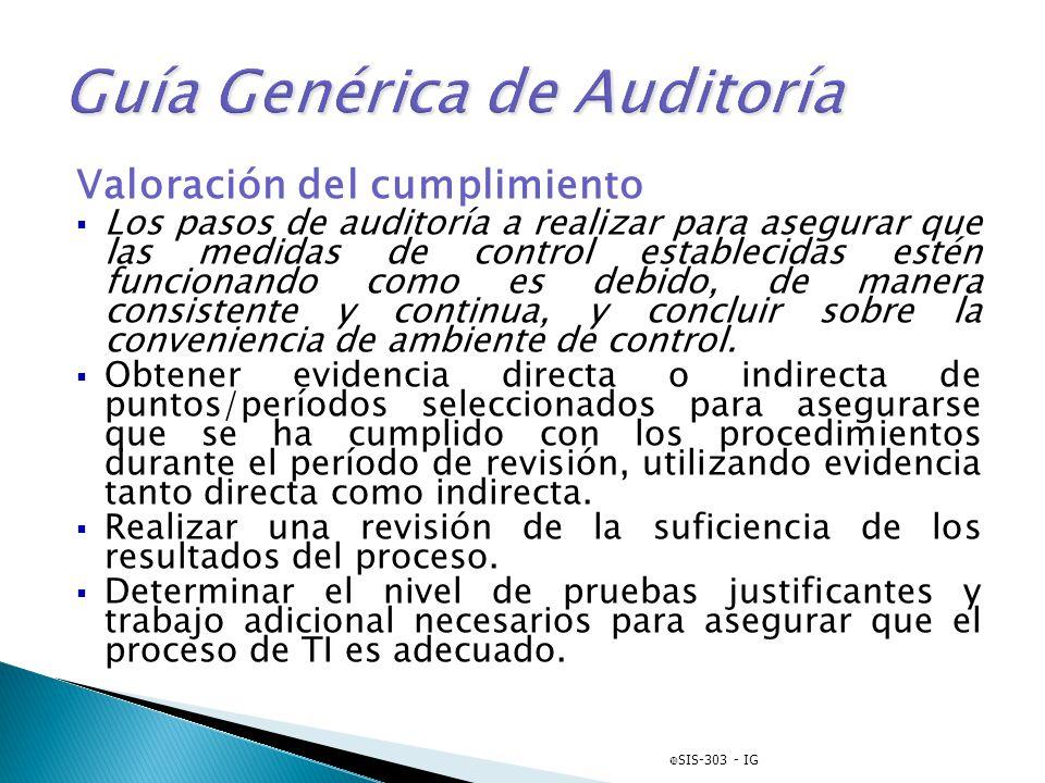 Valoración del cumplimiento Los pasos de auditoría a realizar para asegurar que las medidas de control establecidas estén funcionando como es debido,