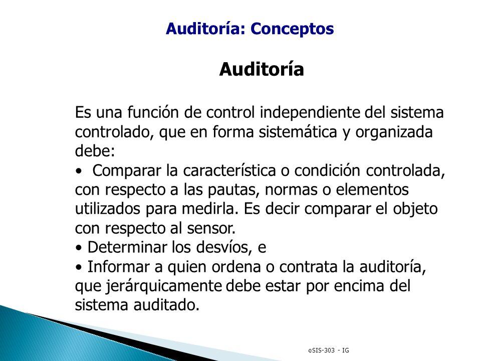 Auditoría: Conceptos Auditoría Es una función de control independiente del sistema controlado, que en forma sistemática y organizada debe: Comparar la