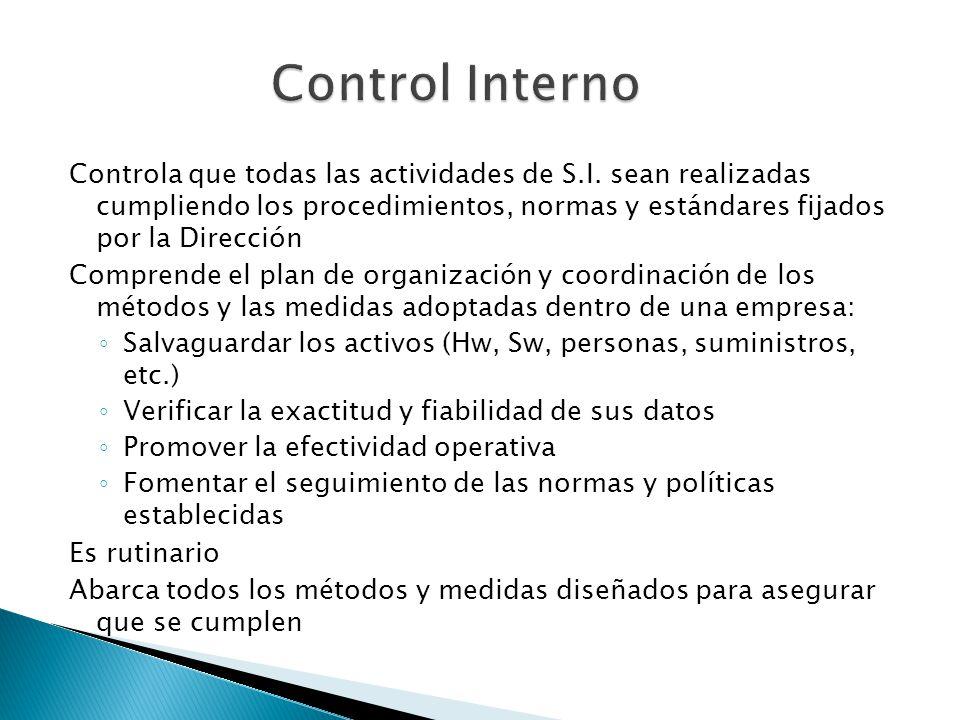 Controla que todas las actividades de S.I. sean realizadas cumpliendo los procedimientos, normas y estándares fijados por la Dirección Comprende el pl
