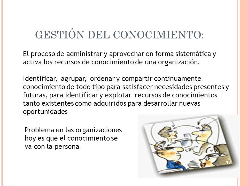 El proceso de administrar y aprovechar en forma sistemática y activa los recursos de conocimiento de una organización.