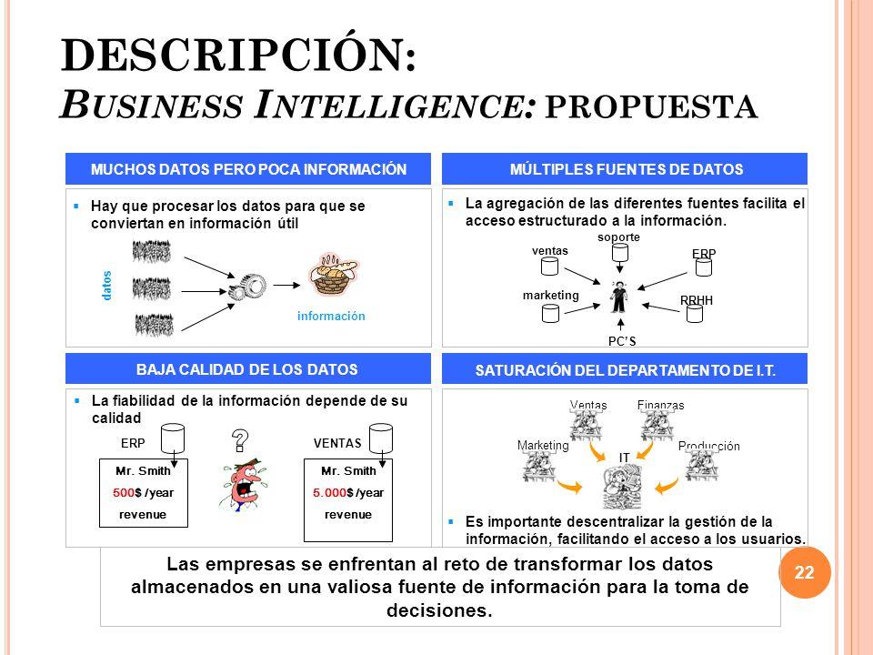 DESCRIPCIÓN: B USINESS I NTELLIGENCE : PROPUESTA Las empresas se enfrentan al reto de transformar los datos almacenados en una valiosa fuente de información para la toma de decisiones.