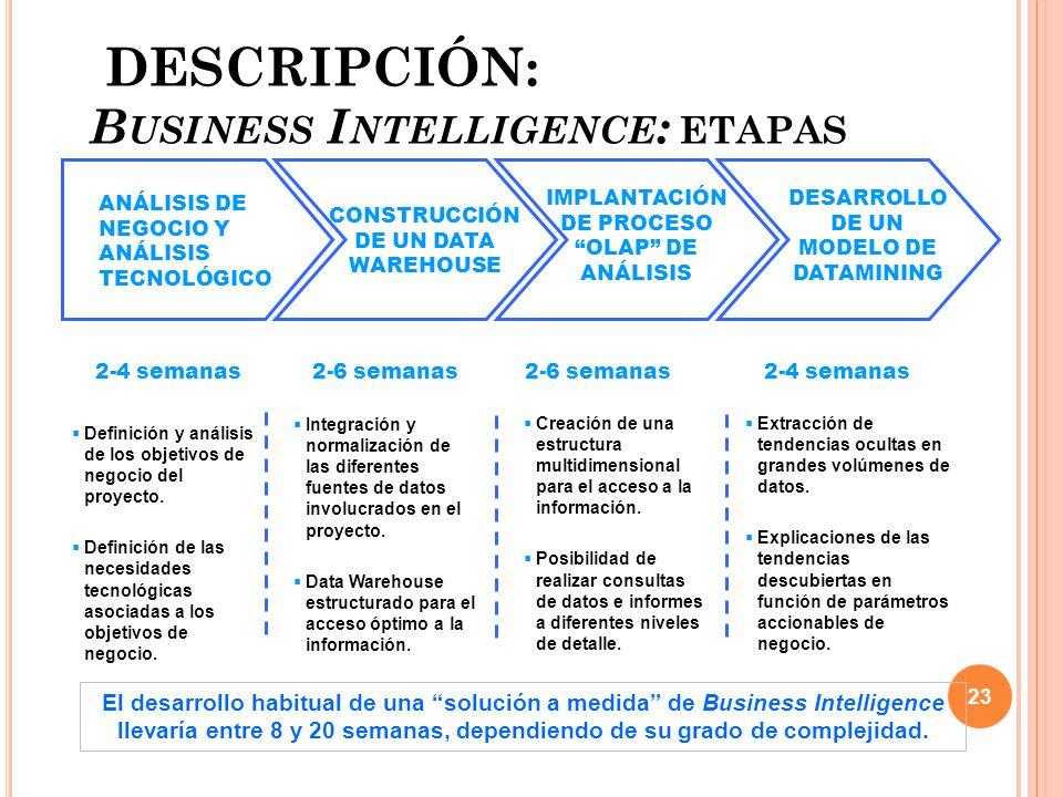 DESCRIPCIÓN: B USINESS I NTELLIGENCE : ETAPAS IMPLANTACIÓN DE PROCESO OLAP DE ANÁLISIS Creación de una estructura multidimensional para el acceso a la información.