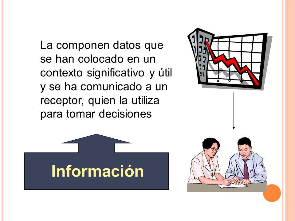 Información La componen datos que se han colocado en un contexto significativo y útil y se ha comunicado a un receptor, quien la utiliza para tomar decisiones