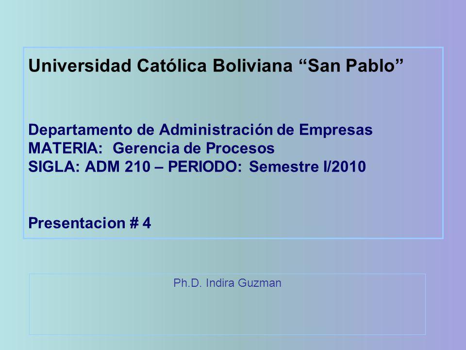 Universidad Católica Boliviana San Pablo Departamento de Administración de Empresas MATERIA: Gerencia de Procesos SIGLA: ADM 210 – PERIODO: Semestre I/2010 Presentacion # 4 Ph.D.