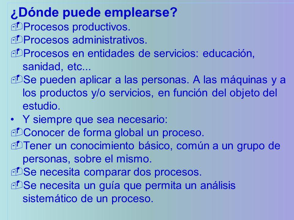 ¿Dónde puede emplearse? -Procesos productivos. -Procesos administrativos. -Procesos en entidades de servicios: educación, sanidad, etc... -Se pueden a