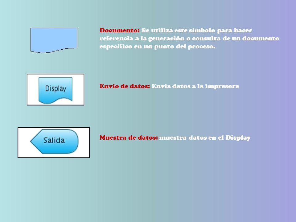 Documento: Se utiliza este símbolo para hacer referencia a la generación o consulta de un documento específico en un punto del proceso. Envío de datos