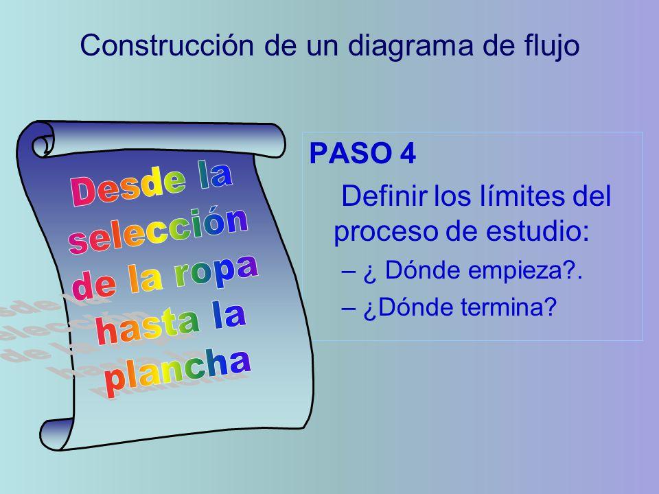 PASO 4 Definir los límites del proceso de estudio: –¿ Dónde empieza?. –¿Dónde termina? Construcción de un diagrama de flujo