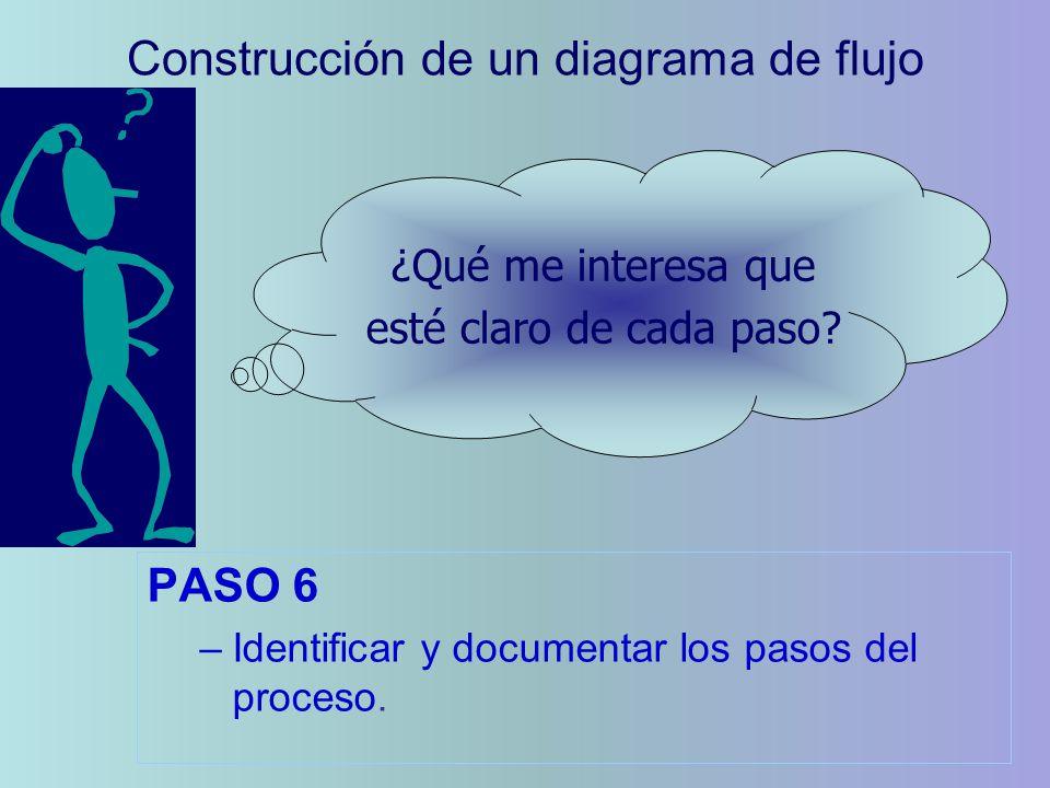 PASO 6 –Identificar y documentar los pasos del proceso. ¿Qué me interesa que esté claro de cada paso? Construcción de un diagrama de flujo