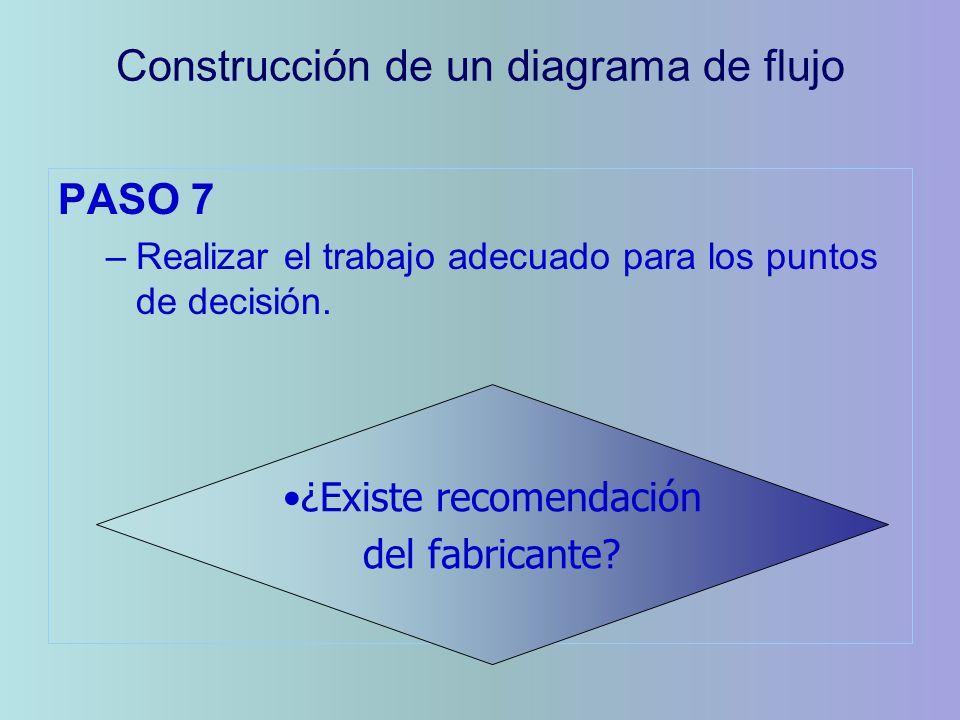 PASO 7 –Realizar el trabajo adecuado para los puntos de decisión. ¿Existe recomendación del fabricante? Construcción de un diagrama de flujo