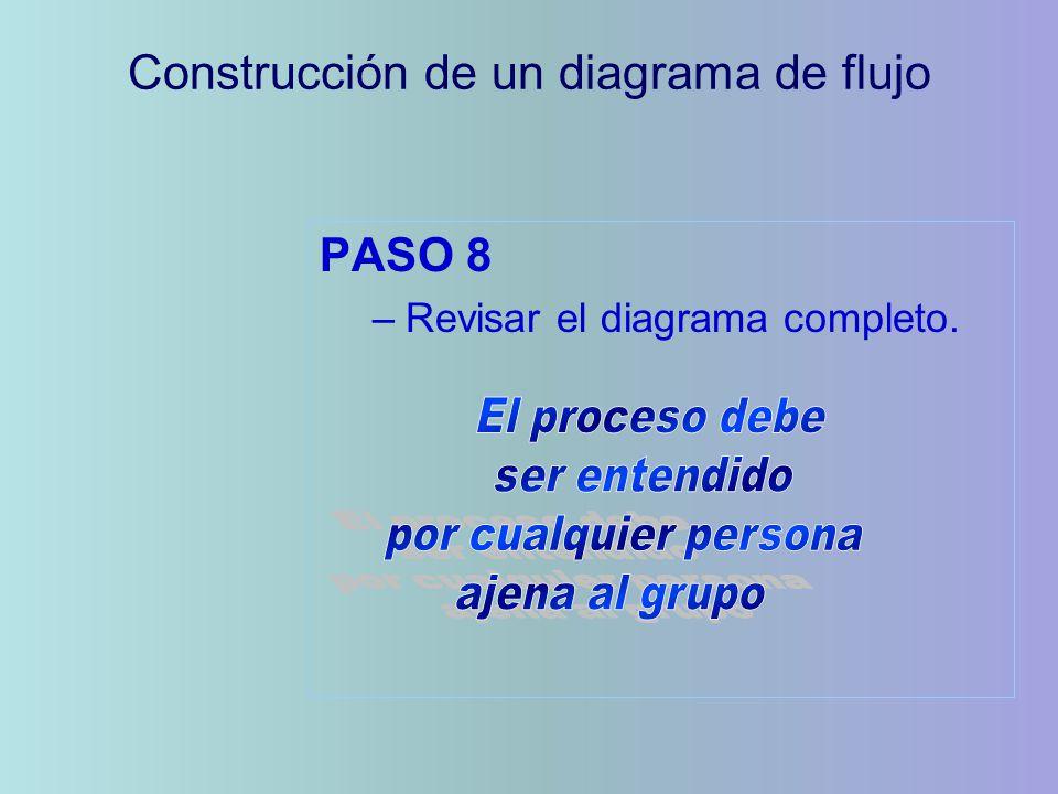 PASO 8 –Revisar el diagrama completo. Construcción de un diagrama de flujo