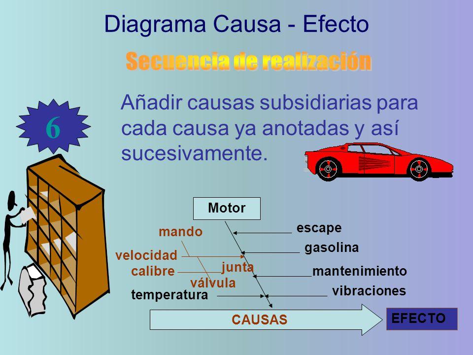 Añadir causas subsidiarias para cada causa ya anotadas y así sucesivamente. Diagrama Causa - Efecto 6 CAUSAS Motor velocidad escape temperatura gasoli