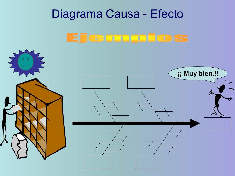 Diagrama Causa - Efecto ¡¡ Muy bien.!!