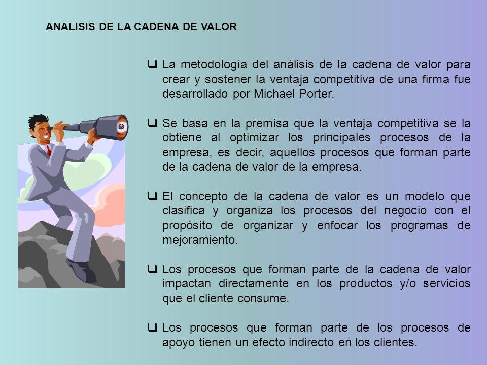 ANALISIS DE LA CADENA DE VALOR La metodología del análisis de la cadena de valor para crear y sostener la ventaja competitiva de una firma fue desarrollado por Michael Porter.